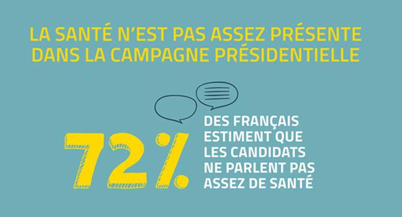 Les Français pessimistes sur l'avenir des remboursements des soins par la Sécu