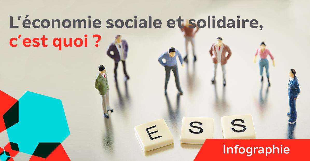 L'économie sociale et solidaire, c'est quoi ?